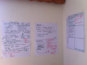 this is what we came for: drafting a actionplan for the implentation of a knowledge management system